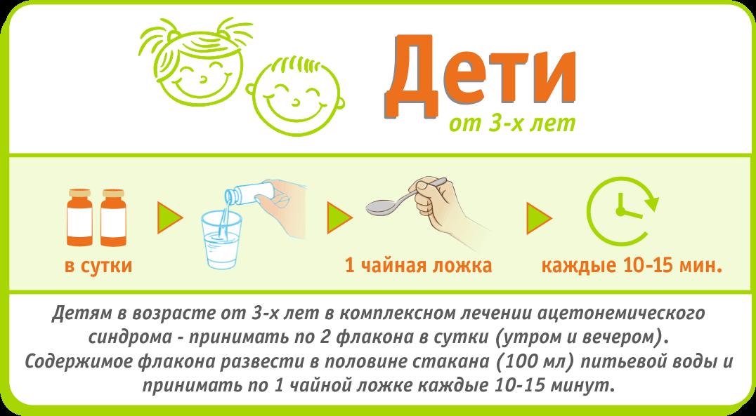 гепаргин для детей способ употребления
